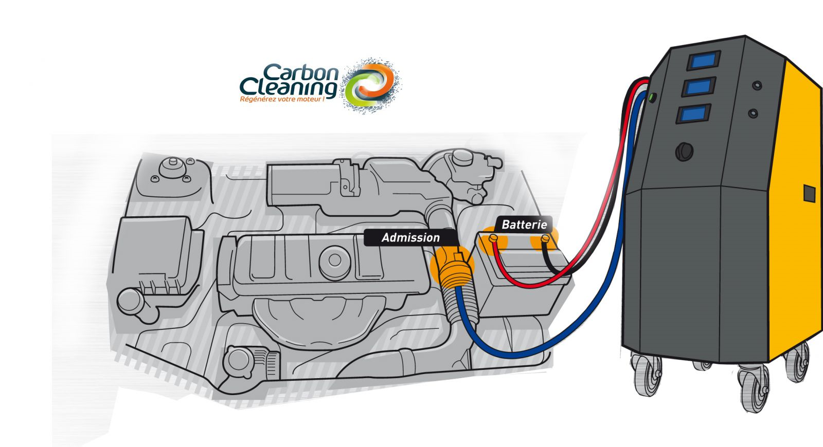 carbon cleaning dessin
